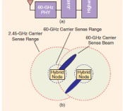 60 GHz Wireless: Up Close and Personal