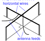 HF MIMO NVIS Measurements with Colocated Dipoles for Future Tactical Communications